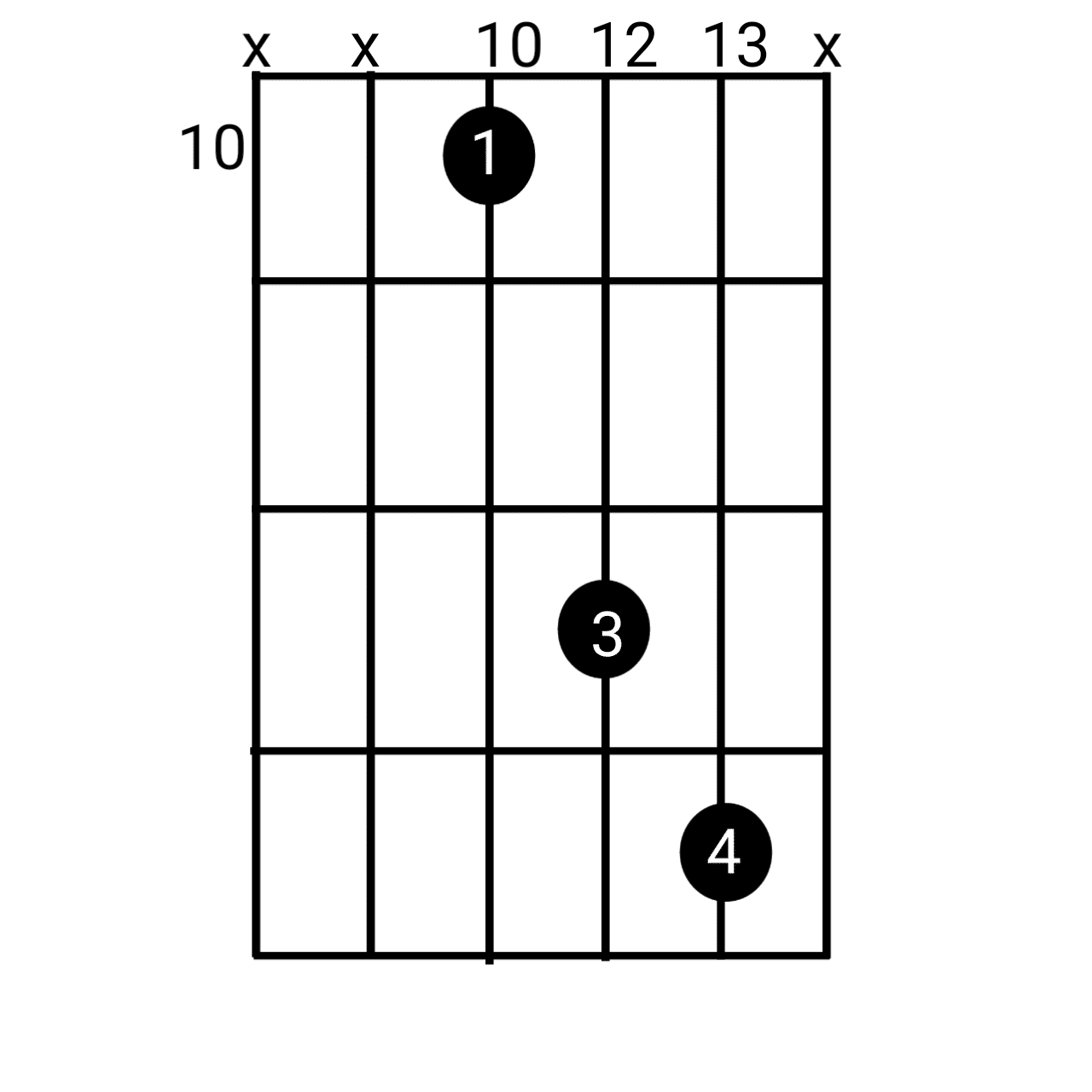 C5 Chord in !0th Postion