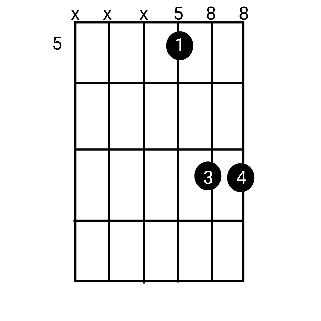 C5 Chords in 5th position