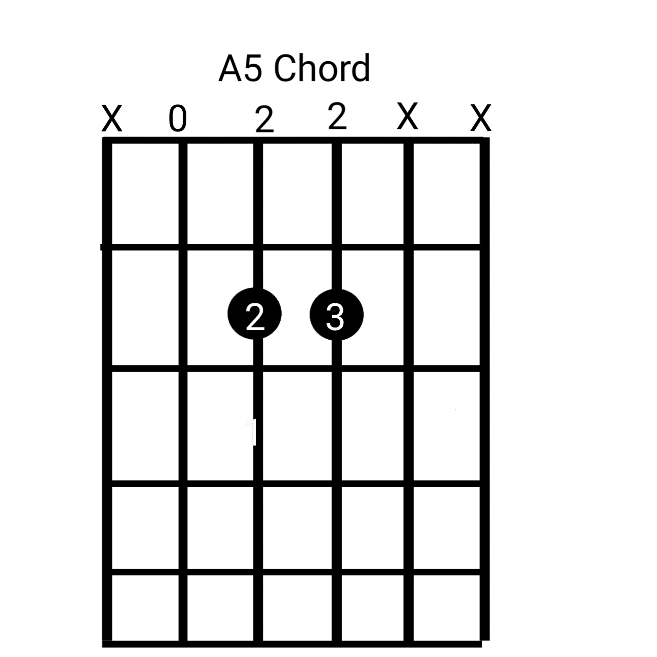A5 Chord open position